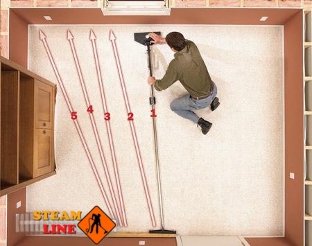 Carpet stretching repair in Greater Richmond area